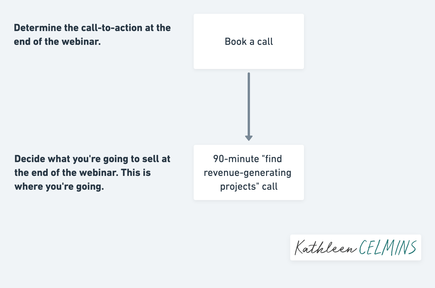 How to build a webinar@2x 1